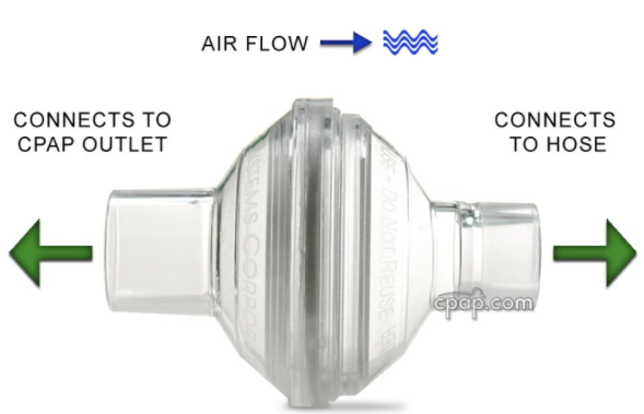 inline filter for cpap